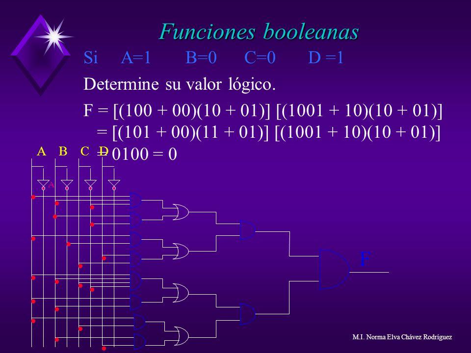 Funciones booleanas Si A=1 B=0 C=0 D =1. Determine su valor lógico. F = [(100 + 00)(10 + 01)] [(1001 + 10)(10 + 01)]
